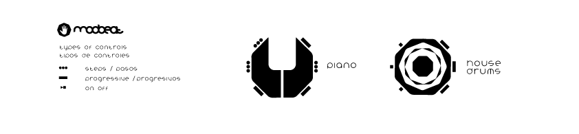 types-controls